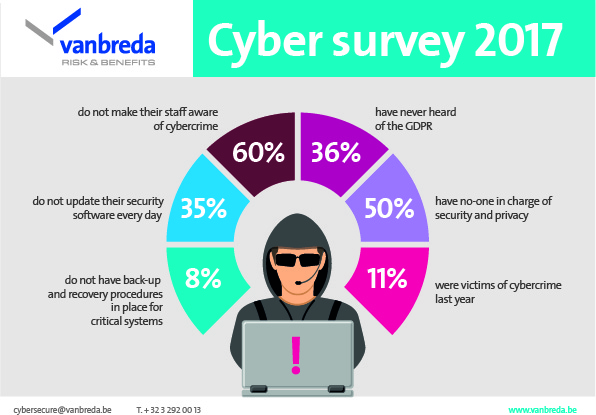 infographic cyber