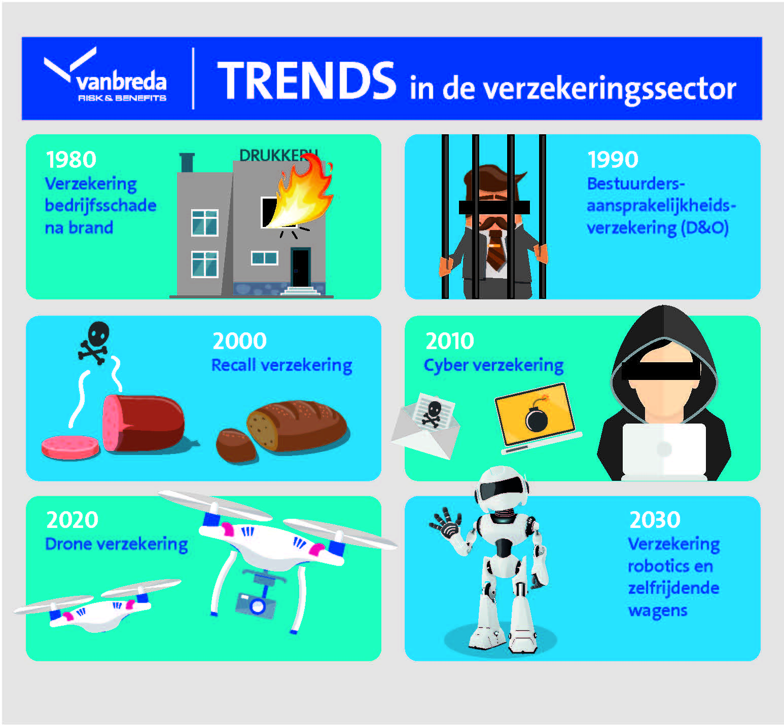 trends in verzekeringen